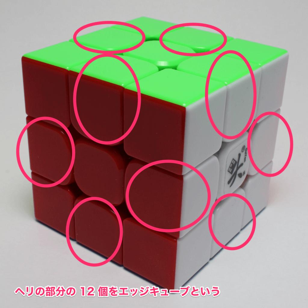 エッジキューブの位置と数説明写真